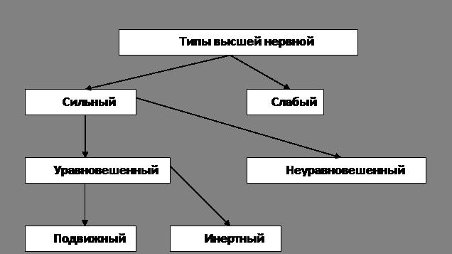 """"""",""""www.psworks.ru"""